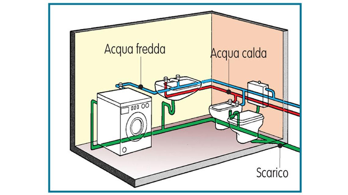 Impianti idrici bagno immagini immagini ispirazione sul - Impianto acqua casa ...