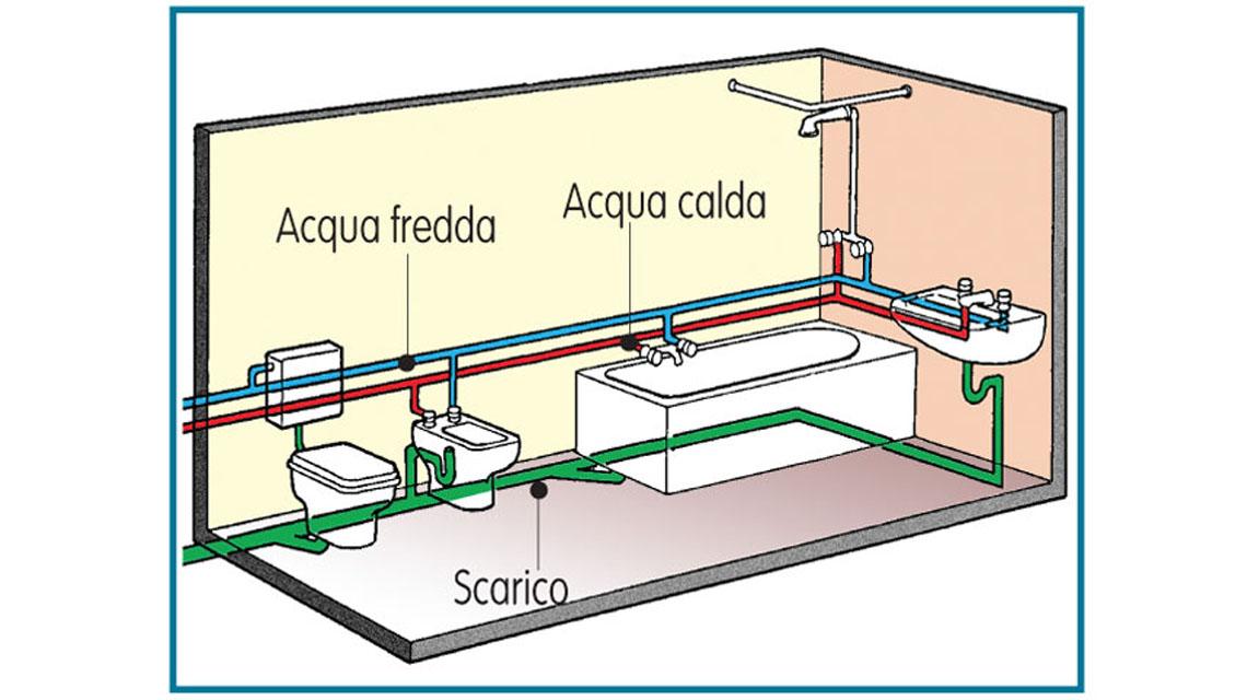 Impianto Di Scarico Bagno Schema. Fabulous Impianto Idraulico With Impianto Di Scarico Bagno ...