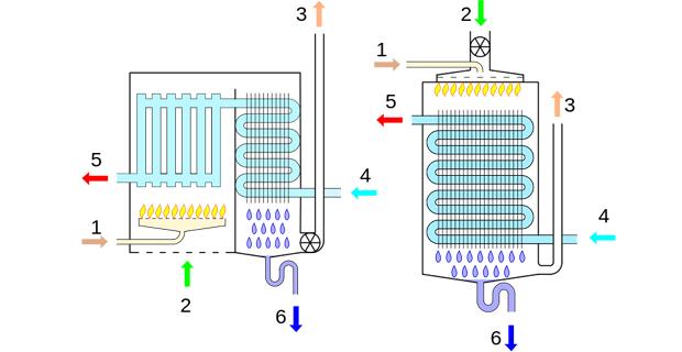 caldaia-condensazione-b